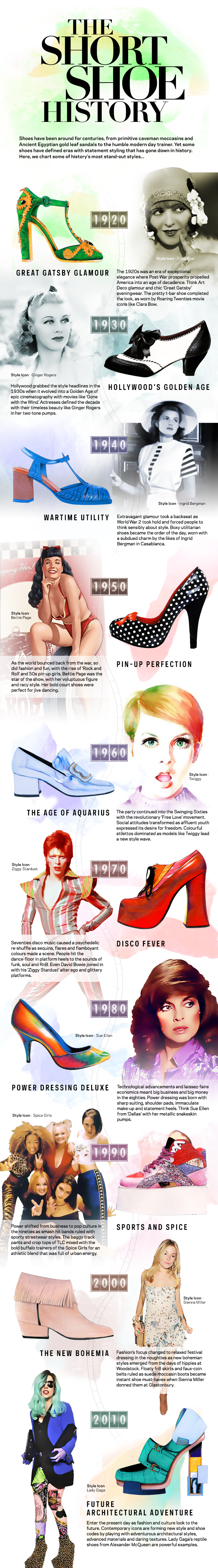 shoes-infographic-final